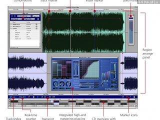 WaveBurner Pro