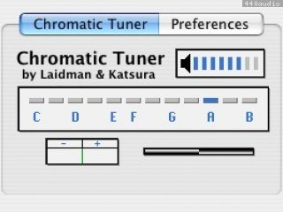 RK Chromatic Tuner AU