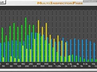MultilnspectorFree