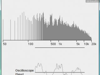 Spectrum Analyzer & Oscilloscope