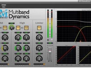 Multiband Dynamics