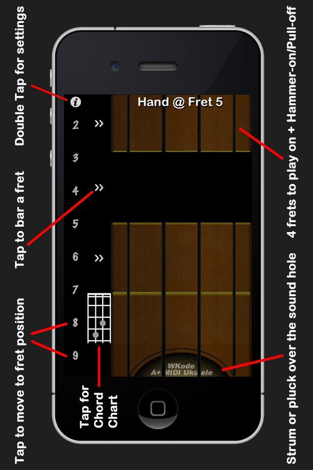 A+ MIDI Ukulele