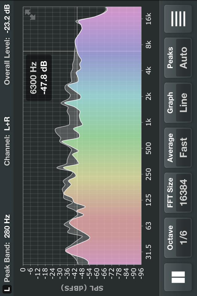 Spectrum Analyzer RTA