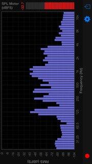 Audio RTA