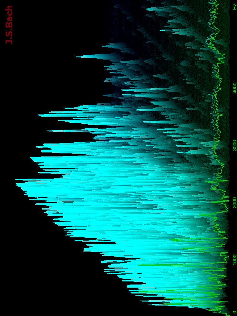 Audio Spectrum HD