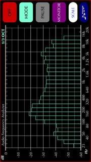 Audio Frequency Analyzer
