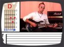 In this lesson you will learn how to use your individual fingers to pluck the strings instead of strumming and i will show you some chords.