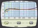 Music production tips for the correct use of equalizers and vst effects for mixing music.