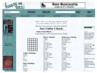 Guitar Chords (A Passion for Jazz)