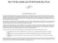 How CD-Recordable and CD-Rewritable Dyes Work